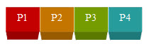 P1 P2 P3 P4 buttons in the relevant classification colour